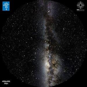 Planetarium - Superfurtuni Solare