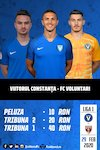 bilete FC Viitorul - FC Voluntari - Casa Liga 1